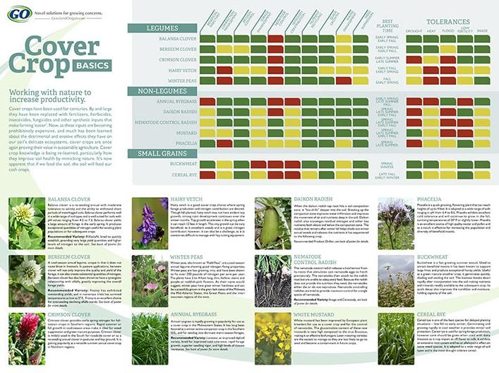 find a seed dealer free poster